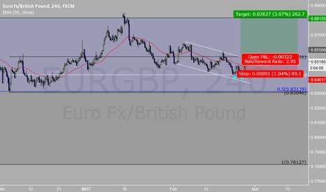 EURGBP: EURGBP long if close above 0.855