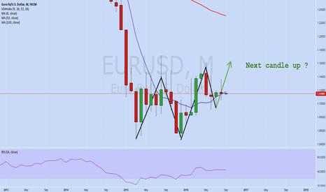 EURUSD: EURUSD M : Up or Down ?