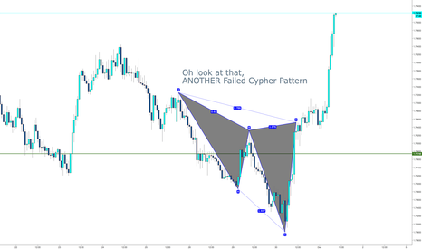 GBPNZD: Oh Look at that, ANOTHER Failed Cypher Pattern