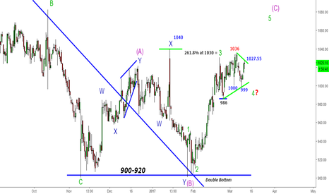 INFY: Infosys- Elliott Wave Triangle-Traded 4 legs -Final Leg & Boom?