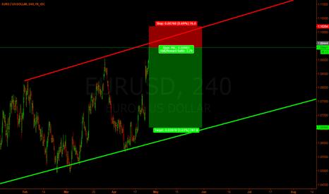 EURUSD: Eur/Usd - I'll try this short