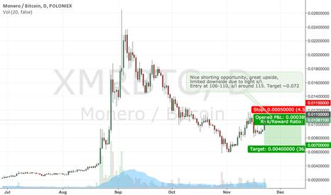 XMRBTC: XMR shorting op.