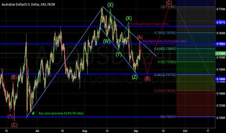 AUDUSD: AUD/USD Cash Rate