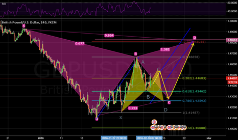 GBPUSD: GBPusd for long then short