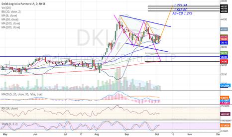 DKL: DKL