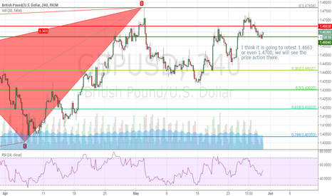 GBPUSD: GBPUSD WAIT FOR CHANCES