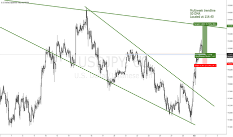 USDJPY: USDJPY THERE IS STILL ROOM FOR HIGHER PRICES