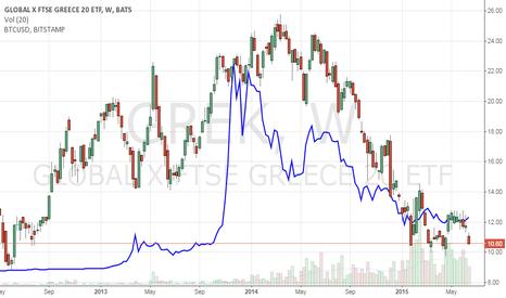 GREK: Greece the Bitcoin Second Coming?