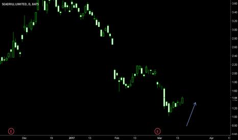 SDRL: may be a great buy (STOCKGOD APP AVAILABLE SOON)