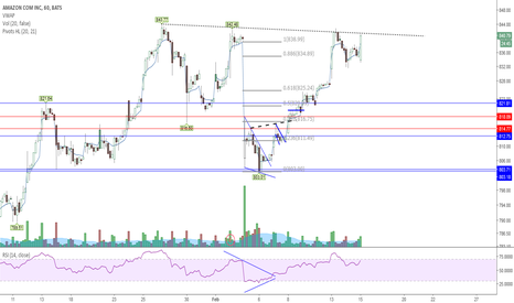 AMZN: Is about to go bananas