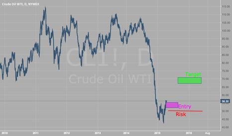 CL1!: Buy Oil