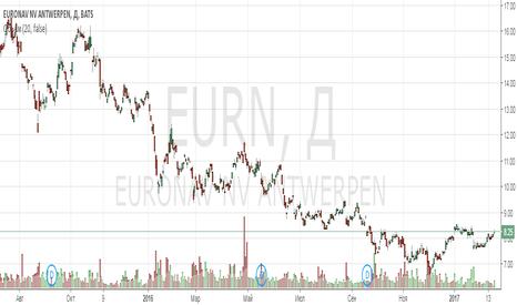 EURN: Анализ компании Euronav NV
