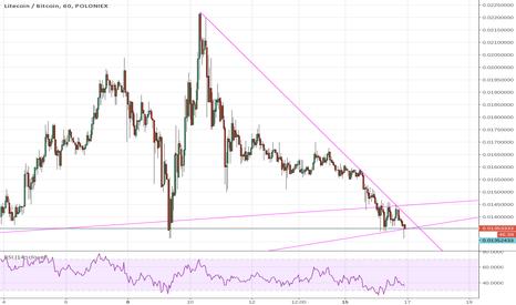 LTCBTC: LTC new Wave Or new Bottom?