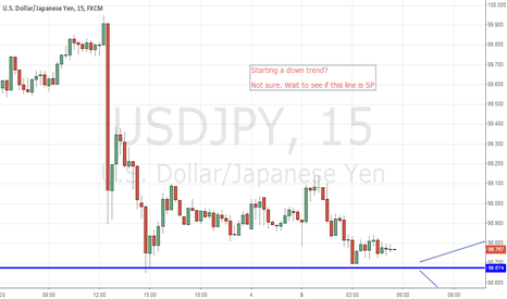 USDJPY: Wait and see