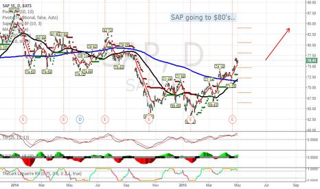 SAP: SAP going to 80's.