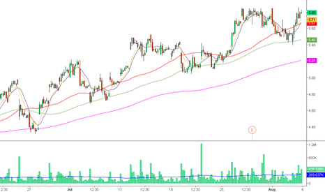 VALE: Bull flag, nice formation for a quick trade when breaks 5.86