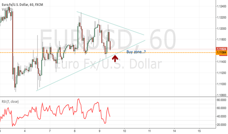 EURUSD: long EU?