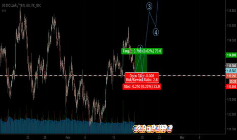 USDJPY: USD JPY Go long to finish the zigzag!