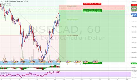 USDCAD: USDCAD: Selling at supply level. RSI divergence at 50% fibonaci