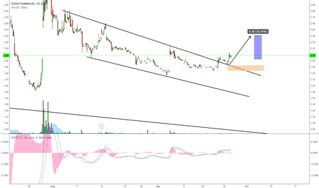 EVOK: EVOK POTENTIAL WAVE UP