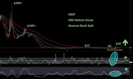KBSF: kbsf   Long - Reverse Stock Split - First Black Swan 2017