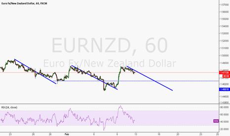 EURNZD: hard to trader