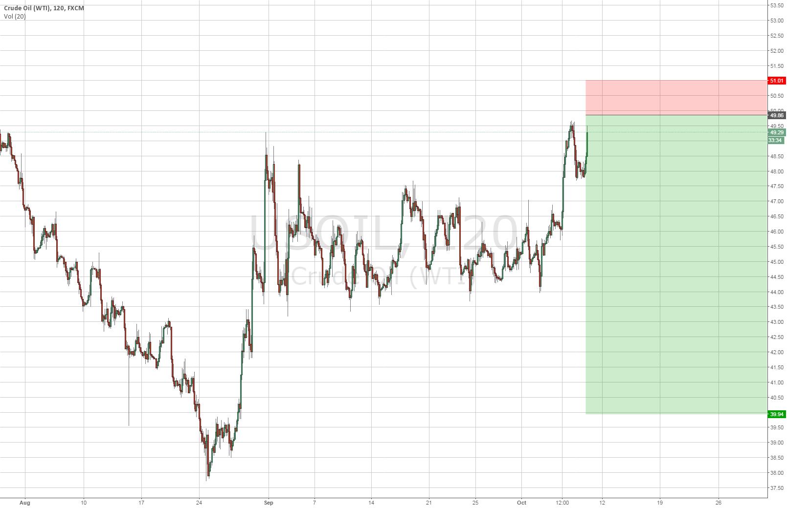 Shorting USOIL at $49.90