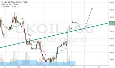 UKOIL: Ukoil покупка от зеленой линии и ждём 50)
