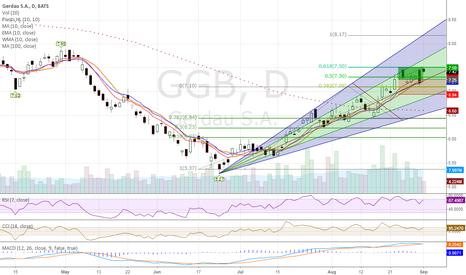 GGB: GGB