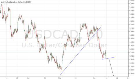 USDCAD: USDCAD Potential Trend Following Short Trade