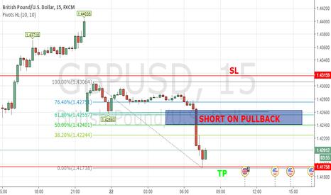 GBPUSD: GBPUSD Short Trade Idea