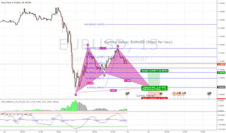 EURUSD: Potential Gartley Setup: 15 min (Short for now)