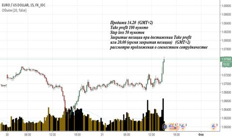 EURUSD: Торговля по времени