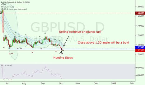 GBPUSD: GBPUSD - Stop hunting - Bouncing up