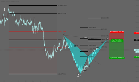 AUDUSD: AUDUSD: How does he even put that much stuff on 1 chart?
