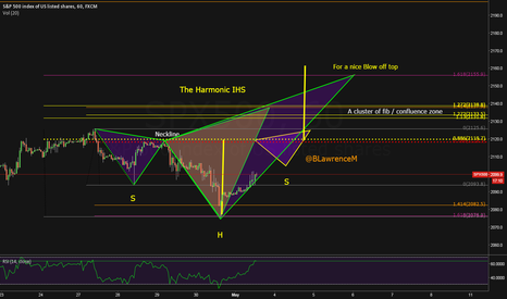 SPX500:  Two for the price of one - The Harmonic IHS