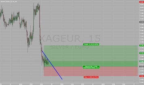 XAGEUR: long scalp XAG/EUR - SILVER/EURO