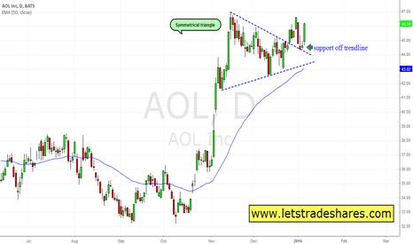 AOL: AOL