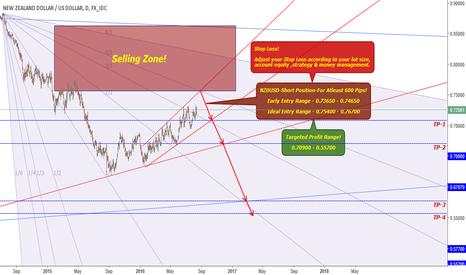 NZDUSD: NZDUSD-Short Position- For Atleast 600 Pips!