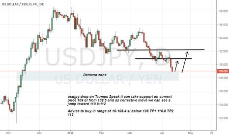 USDJPY: usdjpy buy advice on strong demand zone