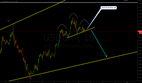 USDCHF: USDCHF possible sell