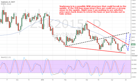 ZSK2015: Soybeans: Low in place?