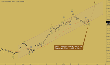 YM1!: DOW JONES - triangle