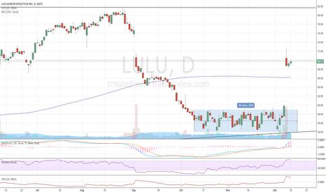 LULU: Fundamental improvement drives stock re-rating