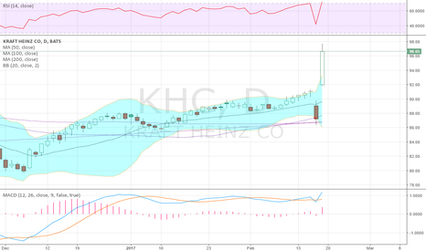 KHC: Think sentiment doesn't matter. this is a $100b company