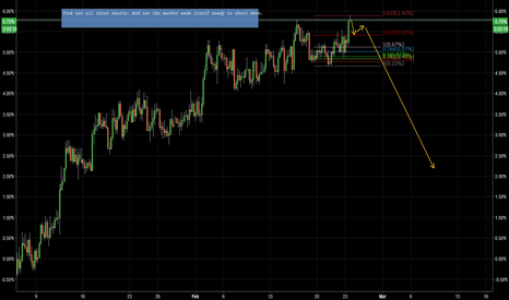 AUDUSD: AUD USD - Short