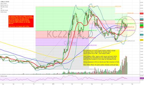 KCZ2014: KCZ14