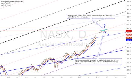 NASX: NEARING HISTORICAL HIGH