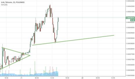 LSKBTC: Higher stable price is being established