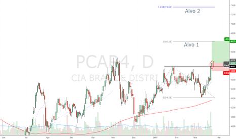 PCAR4: PCAR 4 - Rompimento